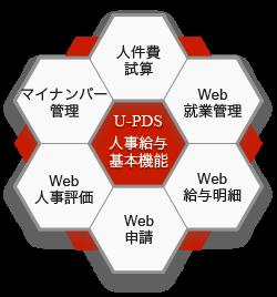 U-PDS 人事給与基本機能