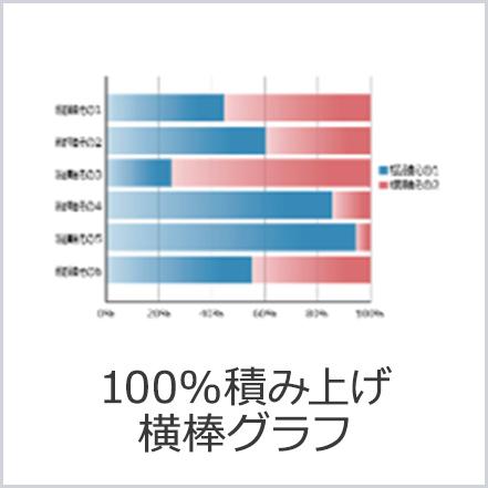100%積み上げ横棒グラフ
