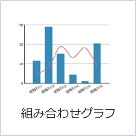 組み合わせグラフ