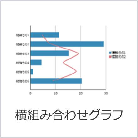 横組み合わせグラフ