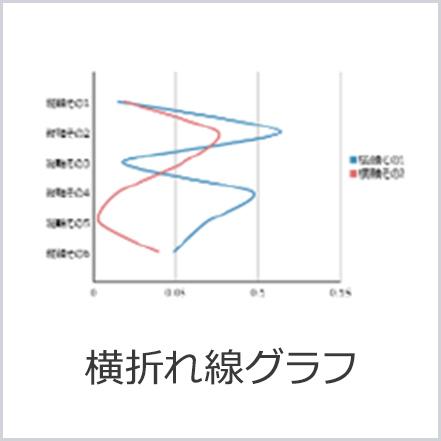 横折れ線グラフ