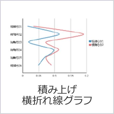 積み上げ横折れ線グラフ