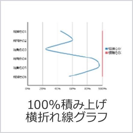 100%積み上げ横折れ線グラフ