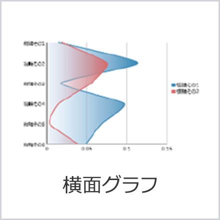 横面グラフ