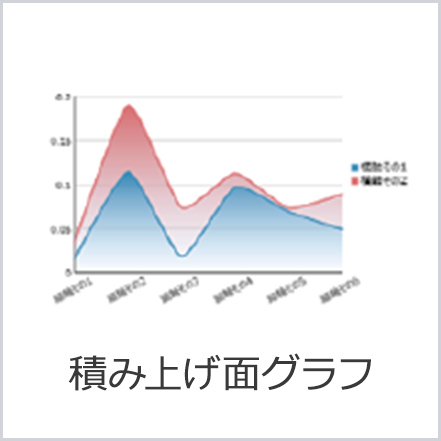 積み上げ面グラフ