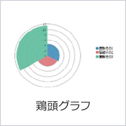 鶏頭グラフ